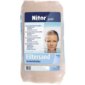 Pool Filtersand Nitor 20kg
